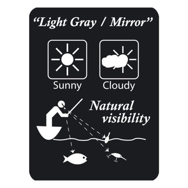 Gamakatsu Edge Polbrille Light Gray Mirror im Pareyshop